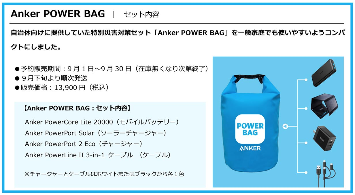 Ankerpowerbag