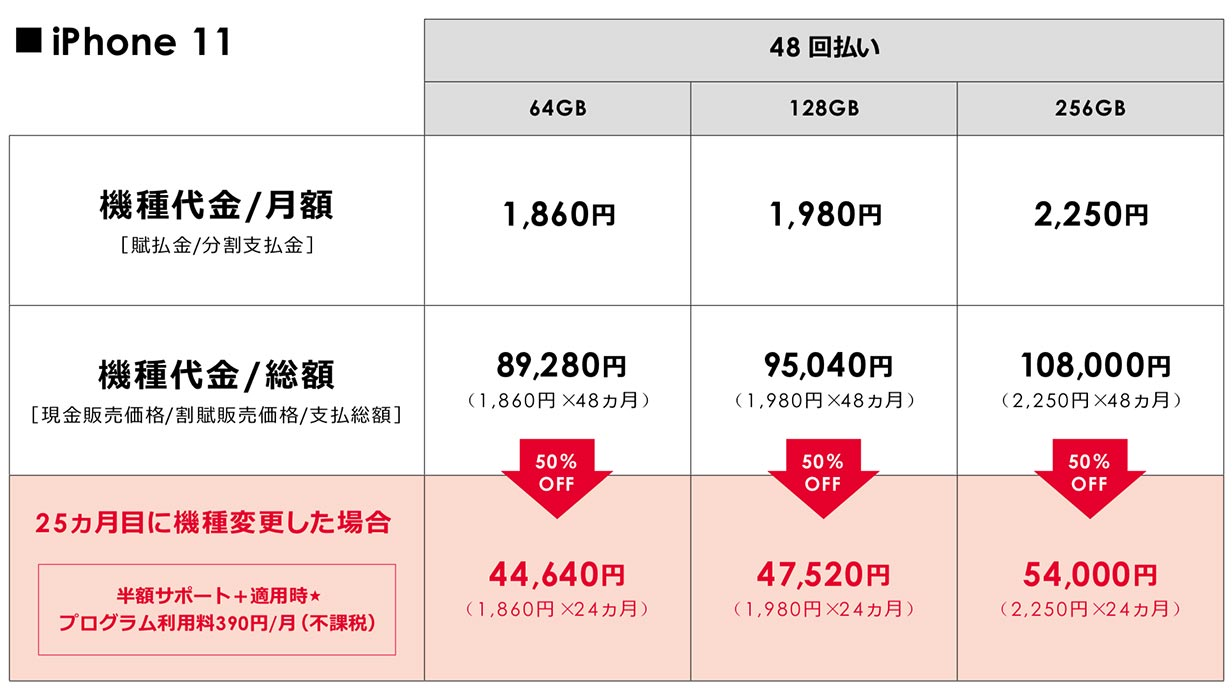 Softbankiphone11