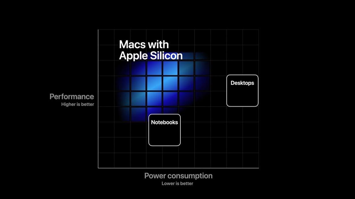 Applesilicon 02
