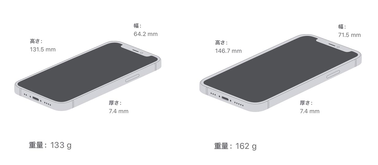 Iphone12mirihajp
