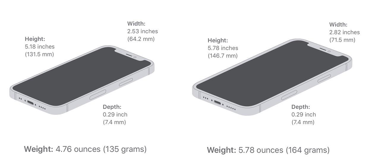 Iphone12mirihaus
