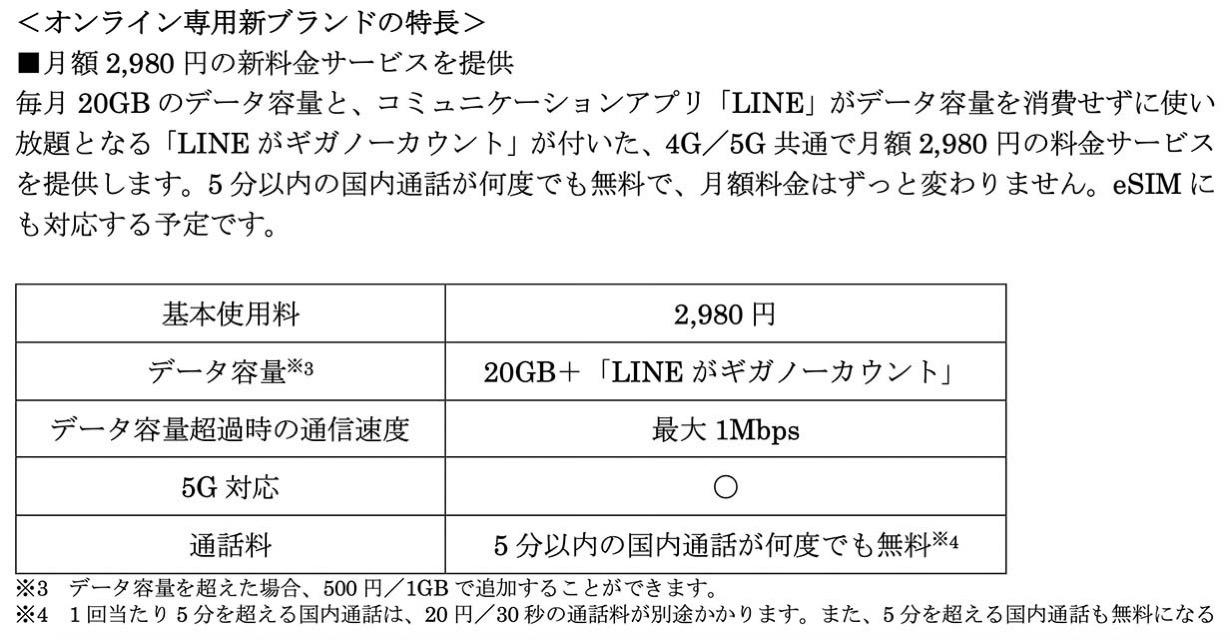 Softbankonline1