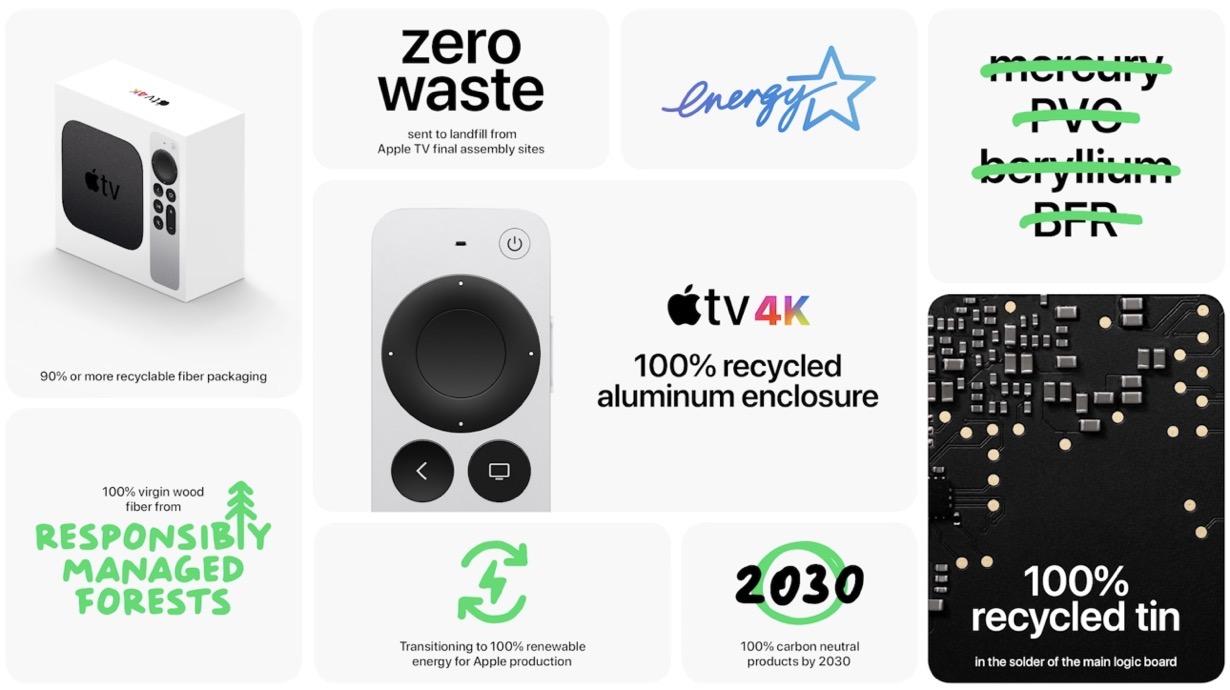 Apple、新型「Apple TV 4K」を発表 ー A12 Bionicチップを搭載