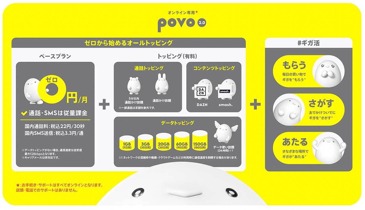 povo、基本料0円から10種類のトッピングを選べる「povo 2.0」を発表